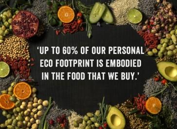 eco-footprint1-e1427151038402